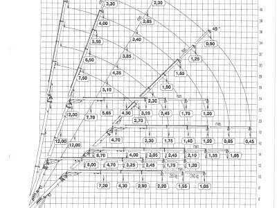 traglastdiagramm